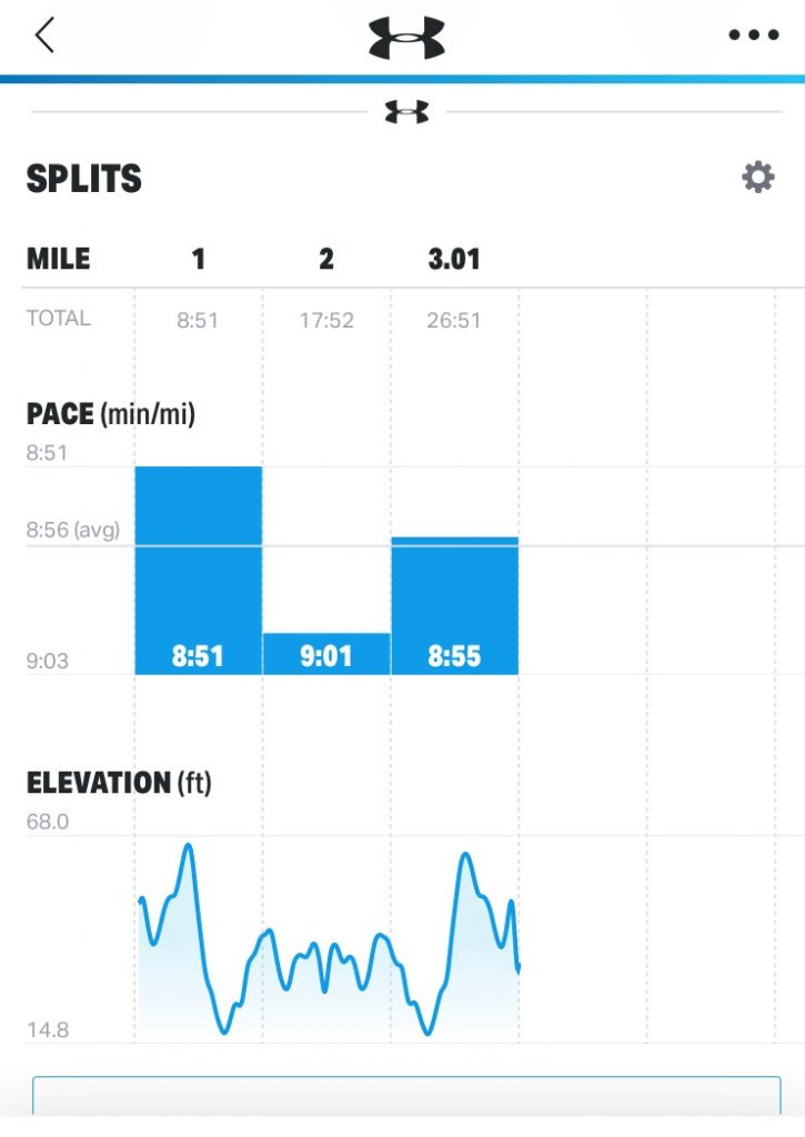 3 Miles A Day for 30 Days – Day 10 -mile splits