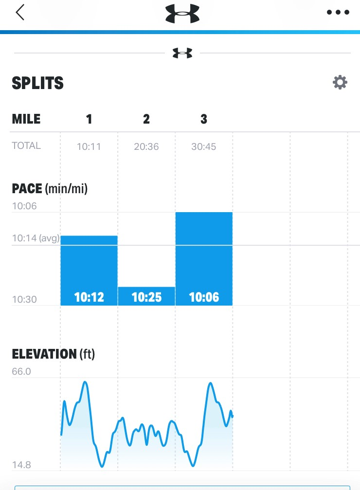 3 Miles A Day for 30 Days - Day 3 - map my run time splits.