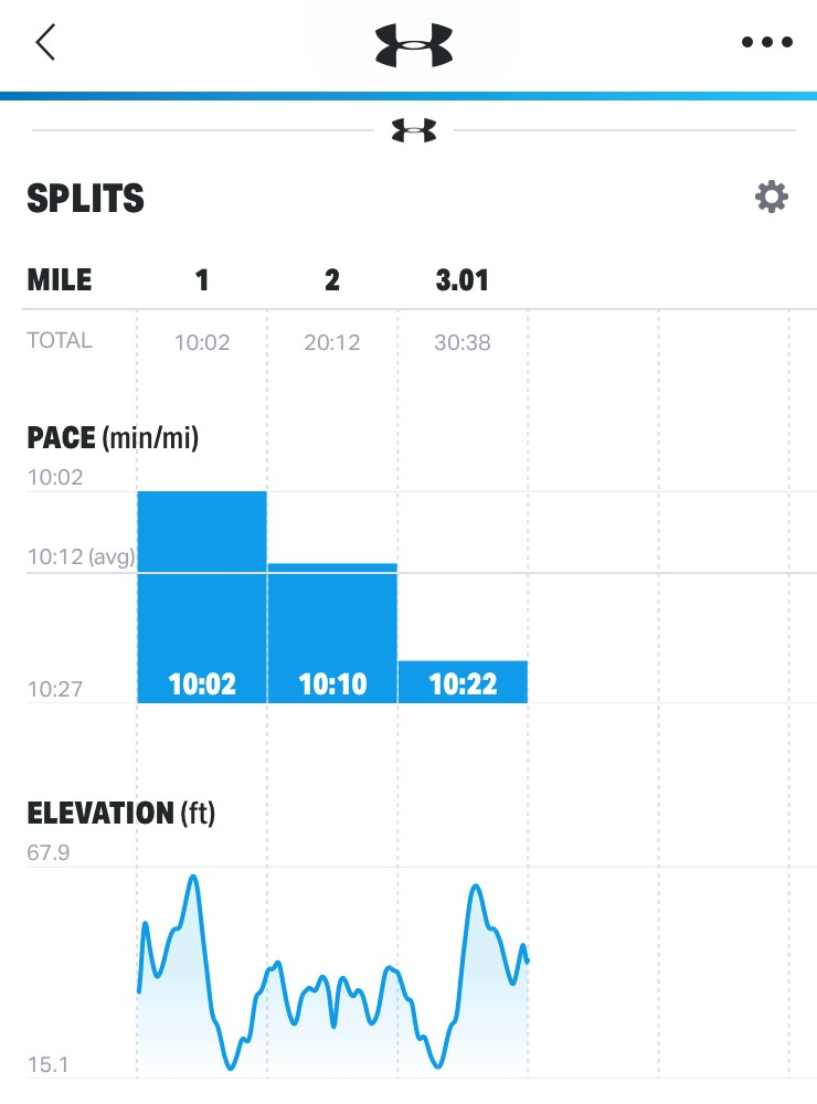 3 Miles A Day for 30 Days – Day 4 - Running Time Splits