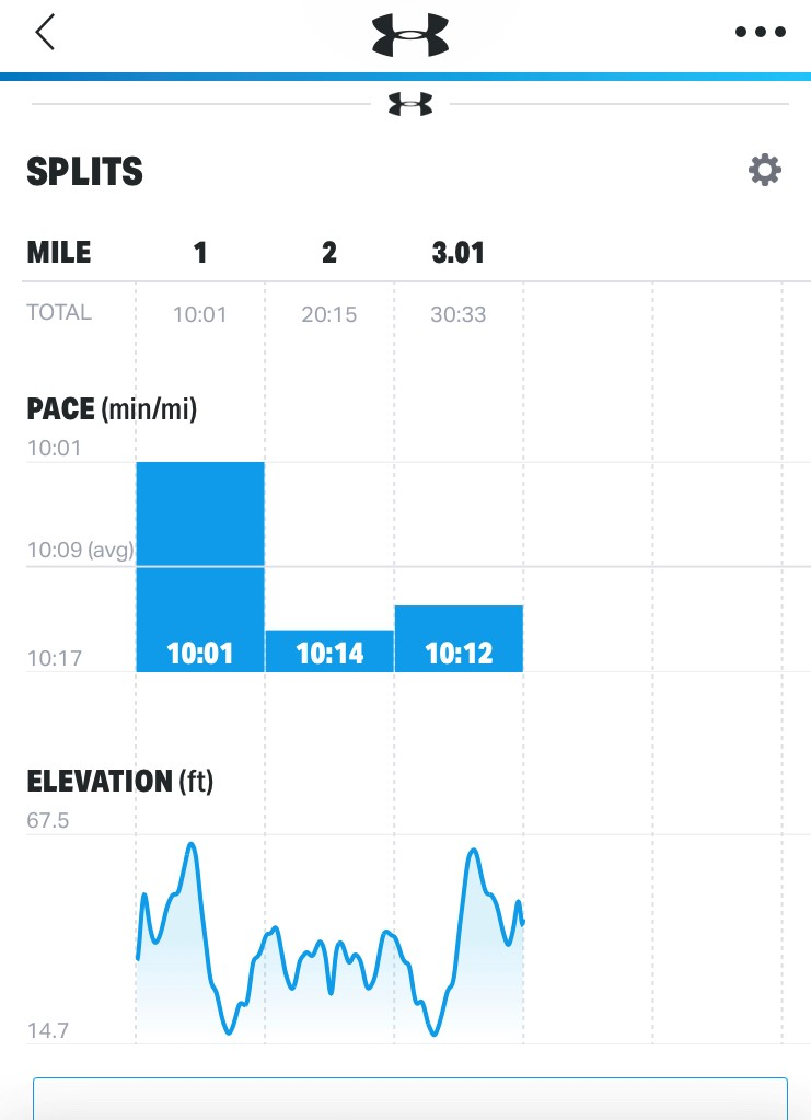 3 Miles A Day for 30 Days – Day 5 - Time splits