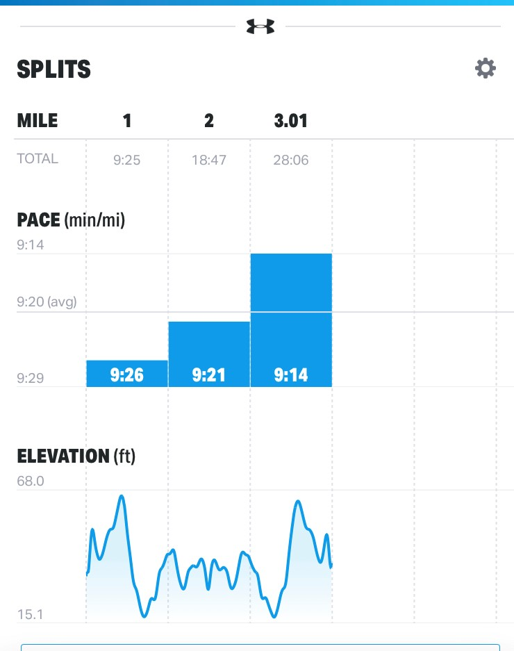 3 Miles A Day for 30 Days – Day 6 - Time  Splits