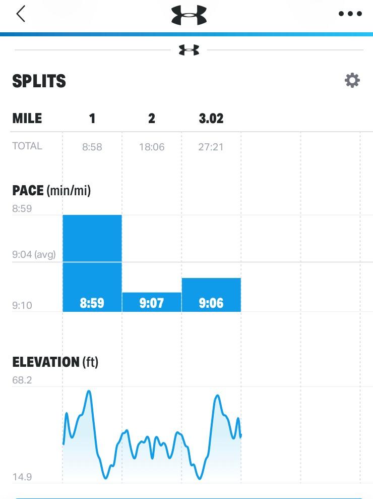 3 Miles A Day for 30 Days - Day 7 - rickhuey.com