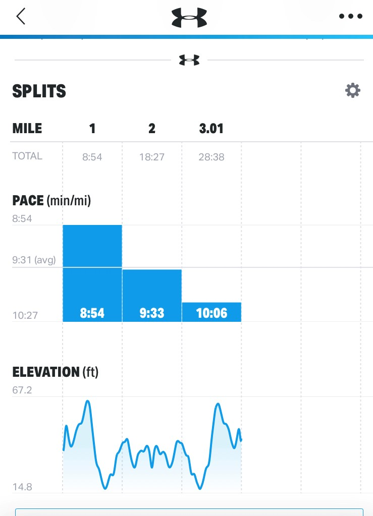 3 Miles A Day for 30 Days – Day 8 - Mile Splits
