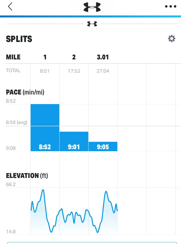 3 Miles A Day for 30 Days – Day 9 - Mile Splits