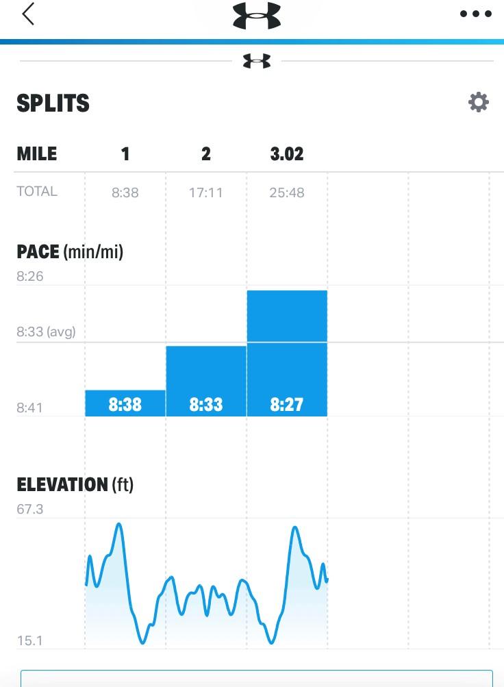 Running challenge - time mile splits - day 11