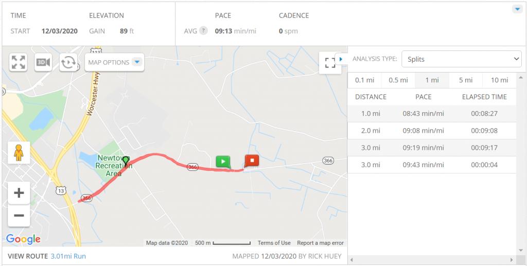 running mile splits